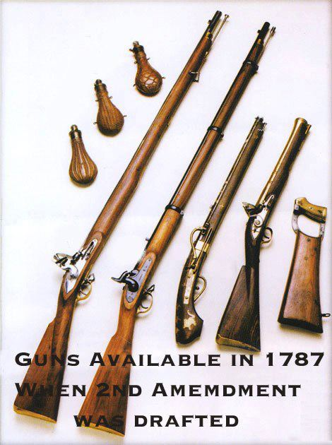 Guns Available in 1787